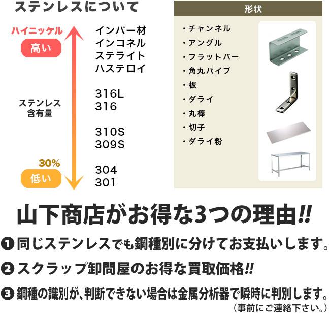 山下商店がお得な3つの理由!!